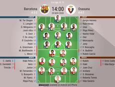 Barcelona v Osasuna, LaLiga 2020/21, 29/11/2020, 11th matchday - Official line-ups. BESOCCER