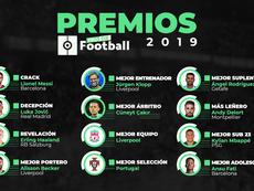 Estos son los ganadores de los I Premios ProFootballDB. BeSoccer