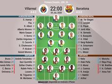 Villarreal-Barcelona, un gran encuentro. BeSoccer