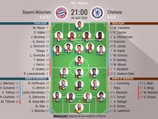Escalações Bayern de Munique e Chelsea - Oitavas - Champions League - 08/08/2020. BeSoccer