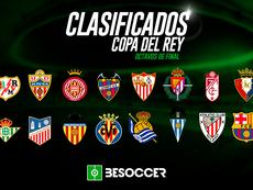 Estos son los clasificados para los octavos de final de la Copa del Rey 2020-21. BeSoccer