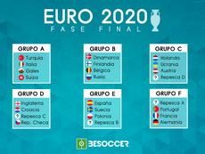 Estos son los grupos de la Eurocopa 2020. BeSoccer
