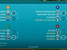 Estes são os chaveamentos da repescagem para a Eurocopa. Captura/UEFATV