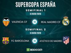 Valencia-Madrid y Barça-Atleti, en la Supercopa de España. BeSoccer