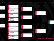 El torneo de FIFA20 fue sorteado... sin el Mallorca. Twitter/LaLiga