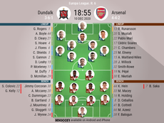 Dundalk v Arsenal, Europa League 2020/21, group stage, matchday 6 - Official line-ups. BESOCCER