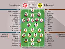 Dusseldorf v B Dortmund, Bundesliga 2019/20, 13/06/2020, matchday 31 - Official line-ups. BESOCCER