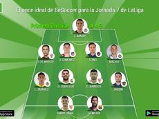 Los más destacados de la Jornada 7 de Primera División. BeSoccer