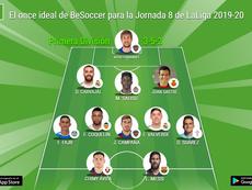 El once ideal de BeSoccer para la Jornada 8 de LaLiga 2019-20. BeSoccer