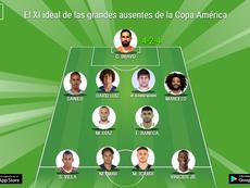 El XI ideal de las grandes ausencias de la Copa América. BeSoccer