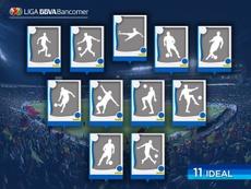 La Liga Bancomer MX vient de dévoiler le onze idéal de la saison 2017. LigaBancomerMX