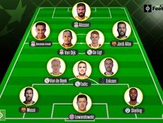 El XI ideal de BeSoccer de la Champions 2018-19. BeSoccer