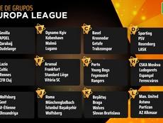 Grupos de la Europa League 2019-20. BeSoccer