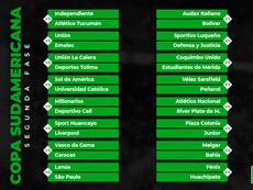 Estos son los emparejamientos de la segunda fase de la Copa Sudamericana. BeSoccer