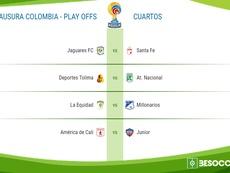 Los ocho aspirantes en Colombia que pelearán por el título. BeSoccer