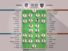 Escalações de Atlético e Levante pela 19ª rodada do campeonato espanhol 04-01-2020. BeSoccer