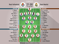 Escalação de Valladolid e Real Madrid pela 21º rodada de LaLiga 19-20. BeSoccer