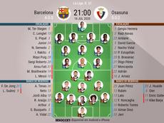 Escalações Barcelona e Osasuna - 37ª rodada LaLiga - 16/07/2020. BeSoccer