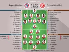Escalações Bayern de Munique-Fortuna Düsseldorf. BeSoccer