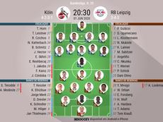 Escalações de Colônia e RB Leipzig. BeSoccer