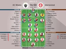 Escalações de Atlético-MG e Internacional pela 19ª rodada do Campeonato Brasileiro. BeSoccer