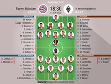 Escalações de Bayern de Munique e Monchengladbach pela 31º rodada da Bundesliga 19-20. BeSoccer