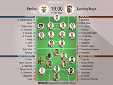 Escalações de Benfica e Braga - 21ª rodada Liga NOS - 15-02-2020. BeSoccer