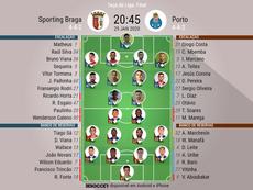 Escalações de Braga e Porto pela final da Copa da Liga Portuguesa 19-20. BeSoccer