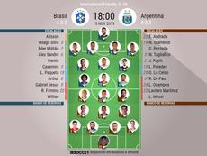 Escalações de Brasil e Argentina em partida amistosa 15-11-19. BeSoccer