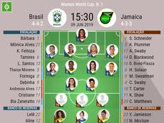 Escalações de Brasil e Jamaica pelo Mundial Feminino. BeSoccer