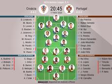 Escalações de Croácia e Portugal pela 6º rodada da Liga das Nações 20-21. BeSoccer