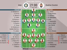 Escalações de Inter de Milão e Shakhtar Donestk pelas semifinais da Liga Europa. BeSoccer