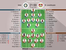 Escalações de Inter e Bayer Leverkusen pelas quartas de final da Europa League. BeSoccer