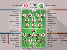 Inter e Chapecoense se enfrentam no estádio Beira-Rio pela 20ª rodada do Brasileirão. BeSoccer