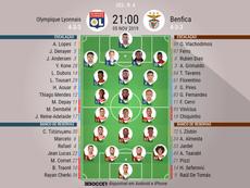 Escalações de Lyon e Benfica pela 4º rodada da UCL 2019-20. BeSoccer