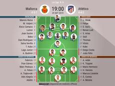 Escalações de Mallorca e Atlético de Madrid pela 6ª rodada de LaLiga 2019-20. BeSoccer