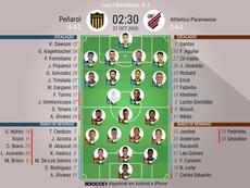 Escalações de Peñarol e Athletico-PR pela 6º rodada da fase de Grupo da Libertadores. BeSoccer