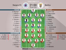 Escalações de Rangers e Benfica pela quarta rodada da Europa League. BeSoccer