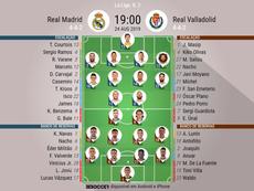 Escalações de Real Madrid e Valladolid para 2º rodada de LaLiga 2019-20. BeSoccer