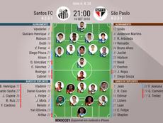 Escalações de Santos e São Paulo em partida válida pela 25ª rodada do Brasileirão. BeSoccer