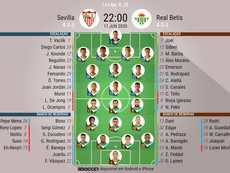 Escalações de Sevilla e Real Betis pela 28ª rodada do Campeonato Espanhol. BeSoccer