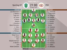 Escalações de Sporting e PSV pela Europa League. BeSoccer
