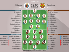 Escalações de Villarreal e Barcelona, pela 34ª rodada do Campeonato Espanhol. BeSoccer