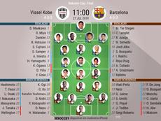 Escalações de Barcelona e Vissel Kobe pela copa Rakuten 2019. BeSoccer