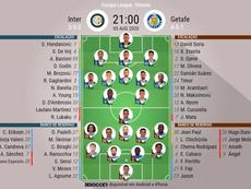 Escalações Inter e Getafe - OItavas de final - Liga Europa - 05/08/2020. BeSoccer