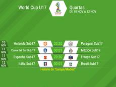 Estas são as quartas de final do Mundial Sub-17. BeSoccer