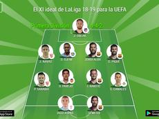Este es el once ideal de LaLiga 18-19 para la UEFA. BeSoccer