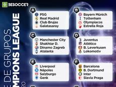 Estes são os grupos da Champions League 2019-2020. ChampionsLeague