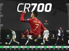 Les 700 merveilles de Cristiano Ronaldo. BeSoccer
