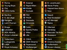 The draw is complete. Besoccer
